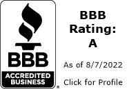 Click for the BBB Business Review of this Windows - Installation & Service in Greensboro NC